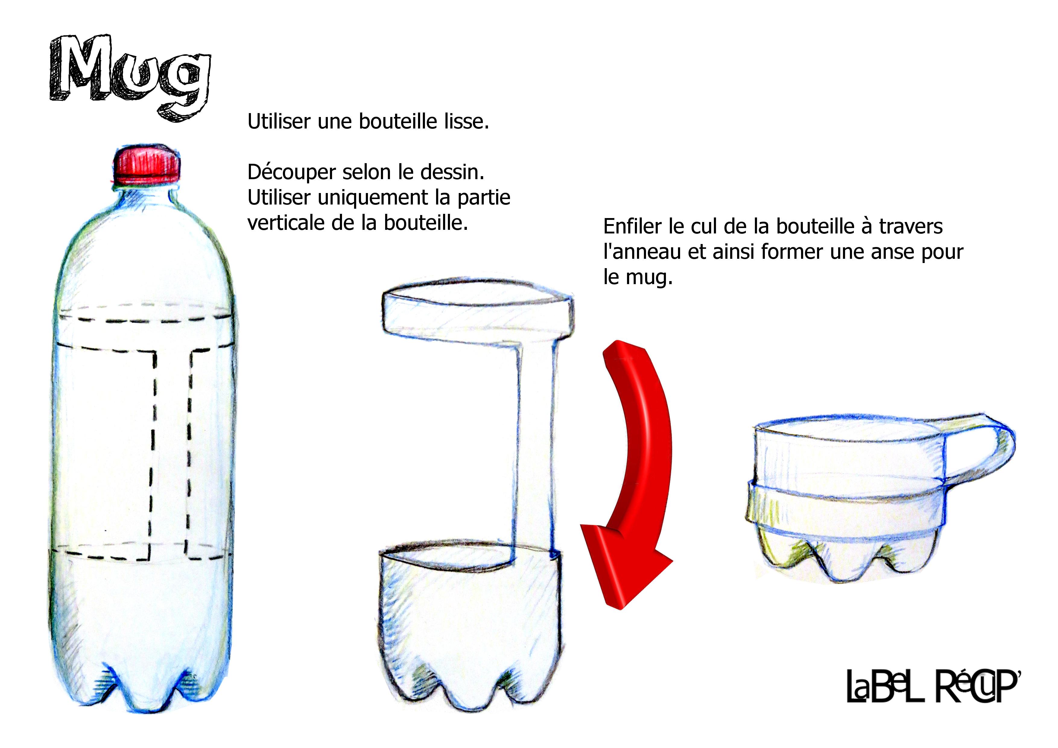 Tasse en bouteille plastique